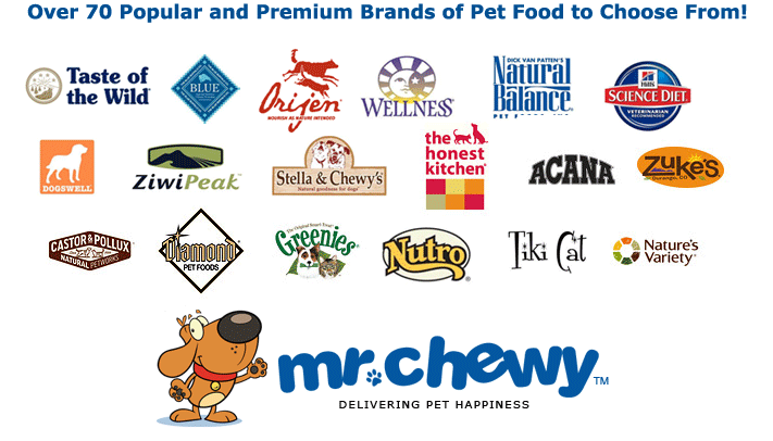 Consumer Rights Online Dog Food Order