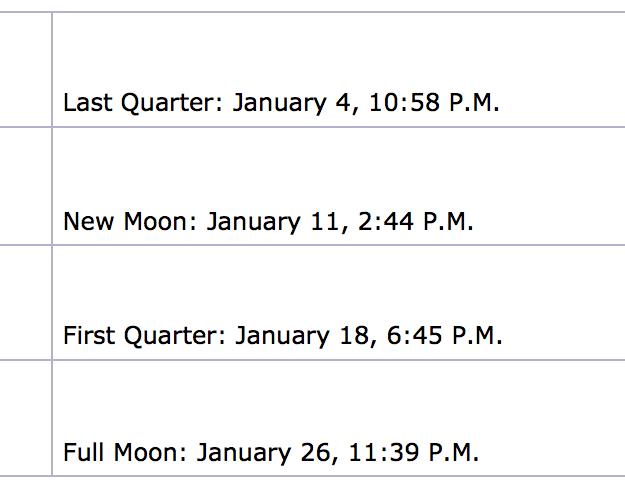 Full Moon Schedule