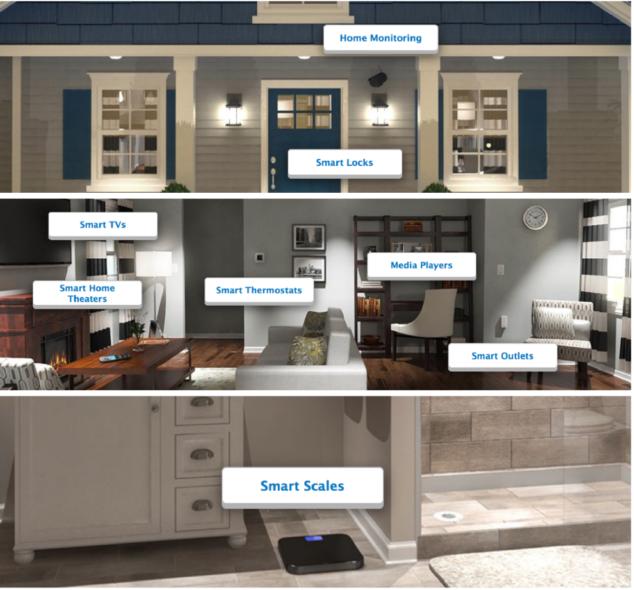 Sears Smart Home