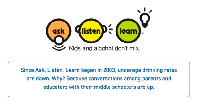 Responsibility.org Ask, Listen, Learn