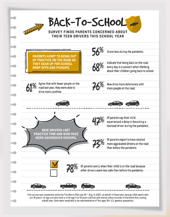 back to school safety features with Chevy